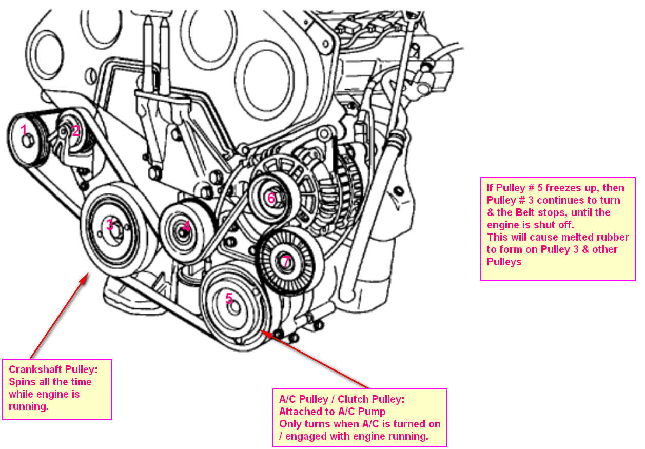 Kia Sedona 2007 Engine Diagram Electrical Wiring Diagrams For – Kia Sedona 2007 Engine Diagram