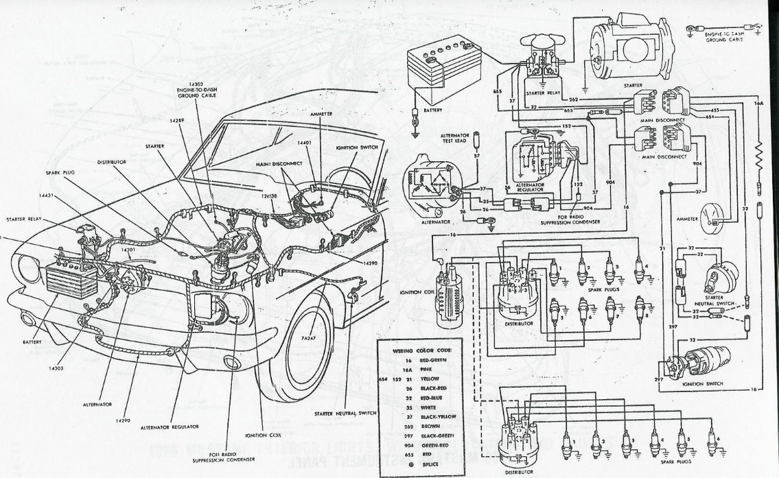 3 volt amp meter wiring diagram for wire amp meter wiring diagram 1966 mustang