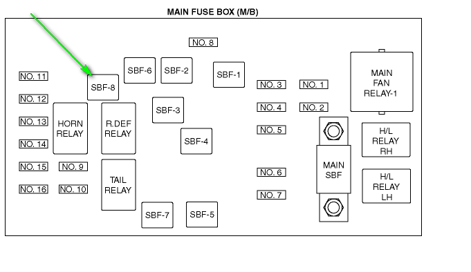 diagram of fuse box for 2006 subaru legacy  u2022 wiring