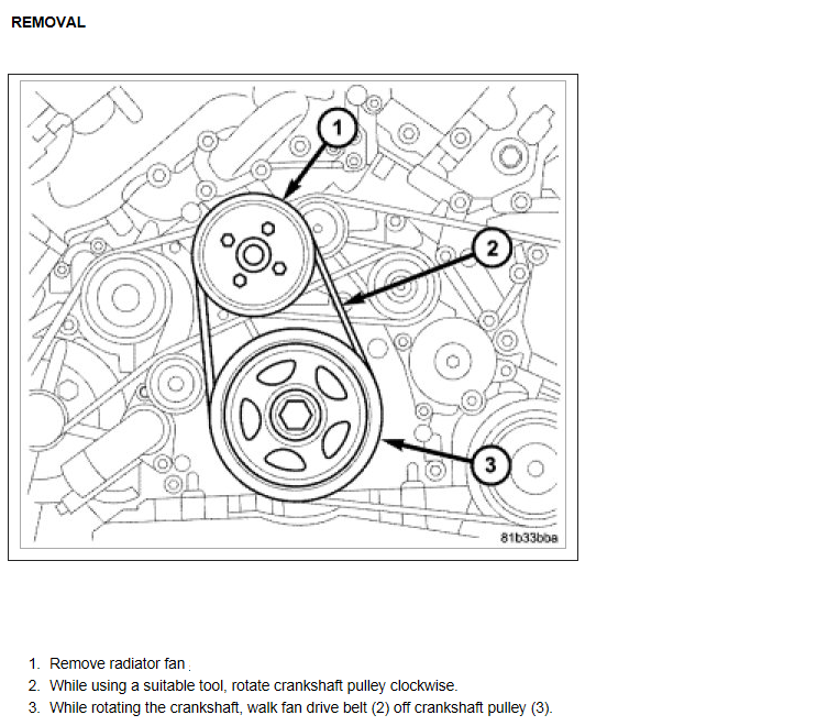 2012 Mercedes Benz Sprinter 2500 Crew Camshaft: I Need To Know The Procedure For Installing The Fan Belt