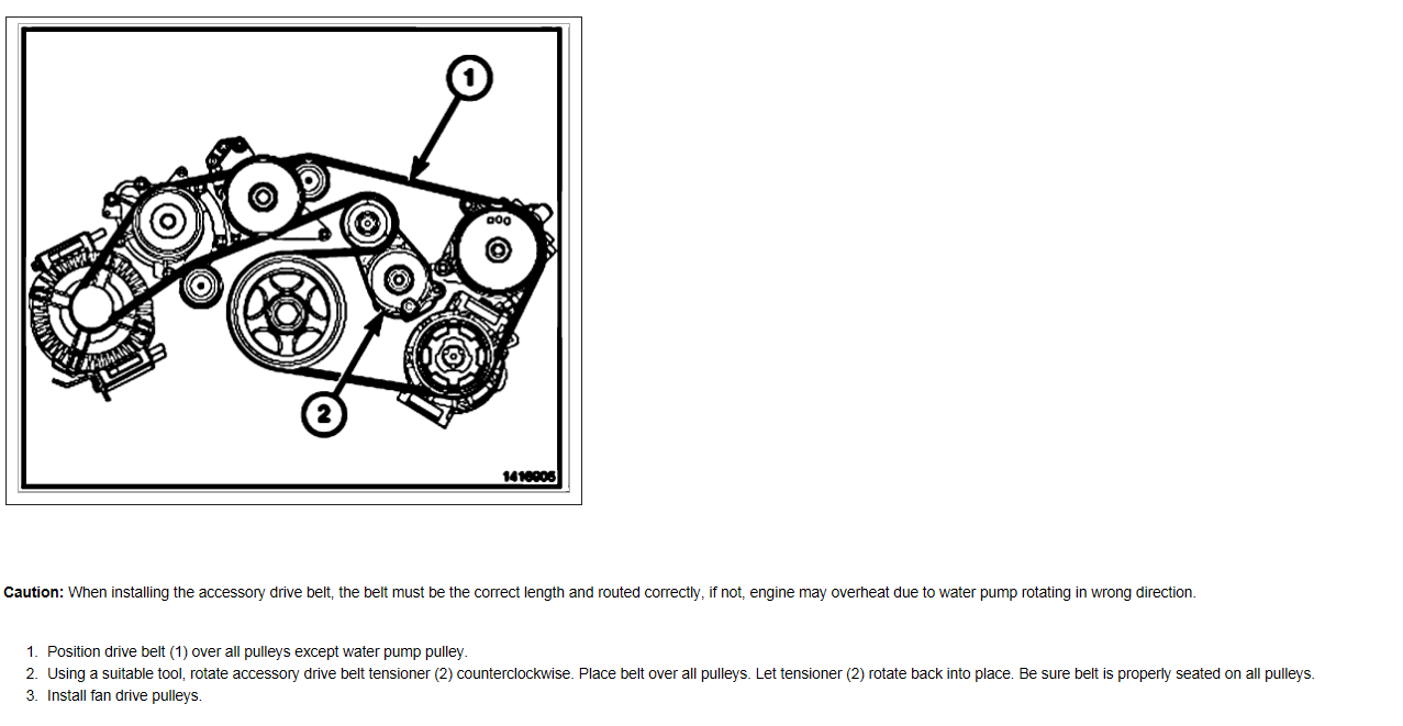 I Need To Know The Procedure For Installing The Fan Belt And Diagram For The Serpentine Belts