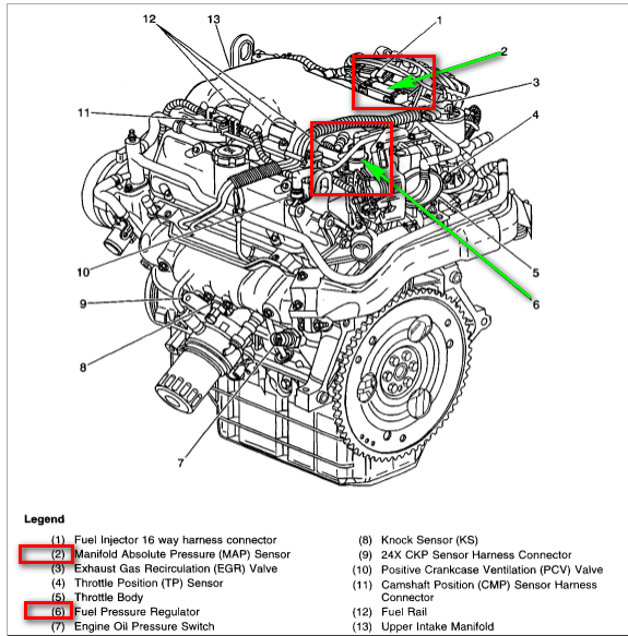 Diagram Oldsmobile Alero Vacuum Diagram Full Version Hd Quality Vacuum Diagram Diagramfuneso Professionefinestra It