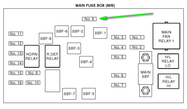 2010 subaru forester fuse box diagram completed wiring diagrams2010 subaru forester no radio and no clock fuses okay 2010 subaru forester spark plugs 2010 subaru forester fuse box diagram