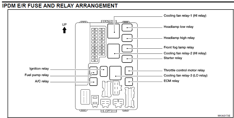nissan fuse relay box wiring i need a detailed fusebox diagram for a 2004 nissan altima ... nissan fuse diagram