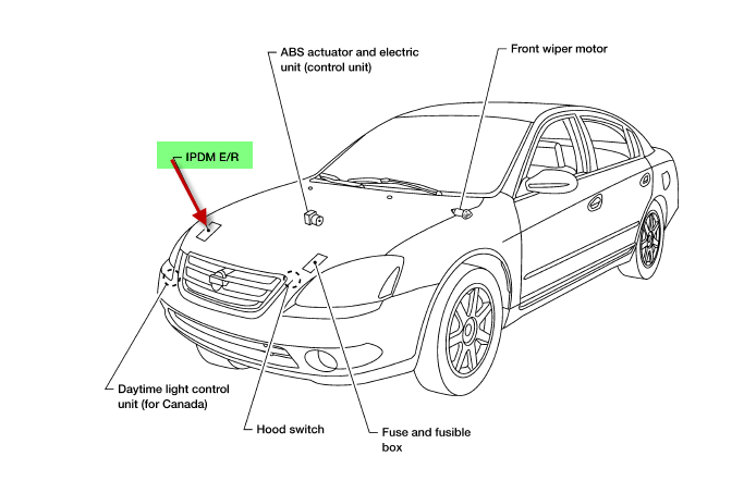 2003 altima headlight fuse box diagram #14 2006 altima fuse box diagram 2003 altima headlight fuse box diagram #14