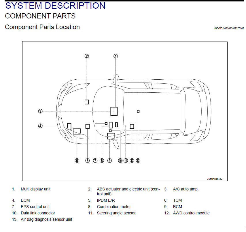 nissan juke sv stereo wiring diagram with Nissan Juke   Wiring on  further 2007 Pathfinder Se Bose System Headunit Wiring Diagram additionally 2002 Nissan Sentra Relay Diagram together with World Map Including Croatia besides Stats.