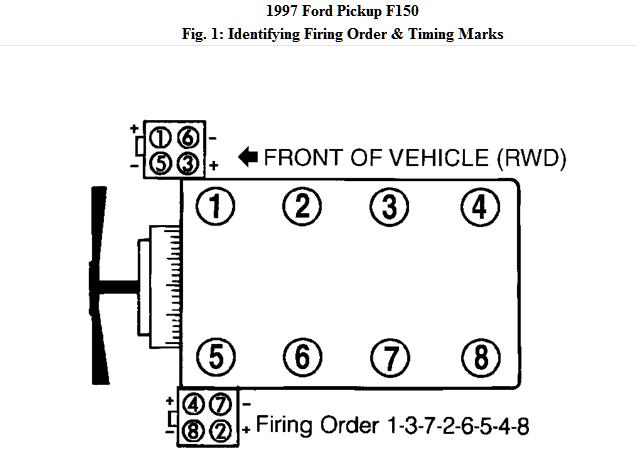 97 F150  4 9l 8 Cyl Motor Getting Error Codes P0307  P0308
