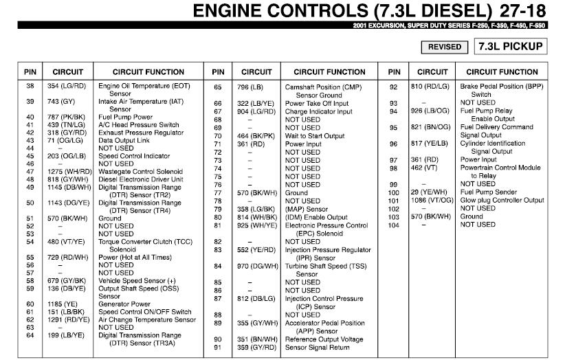 2001 Ford F350 Powerstroke  No Start  No Wait To Start