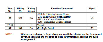 I Need Under Dash Fuse Diagram For 2012 Volkswagen Jetta