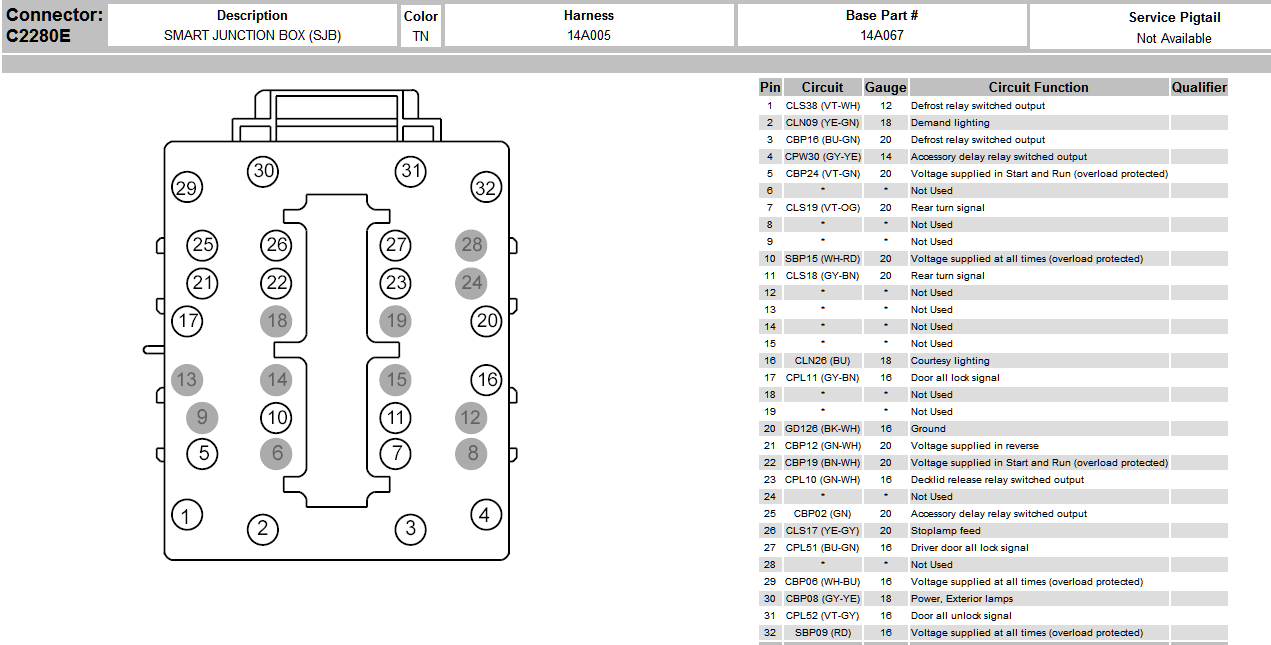 2006 Lincoln Zephyr Fuse Diagram