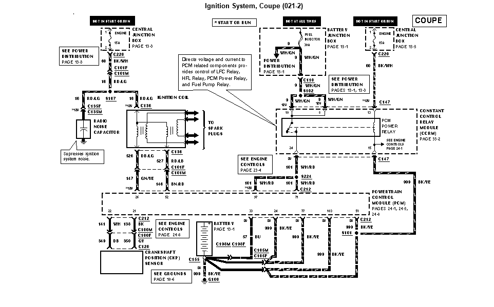 1999 ford zx2 wiring diagram have a 99 ford escort zx2. not geting fire out the coil ...