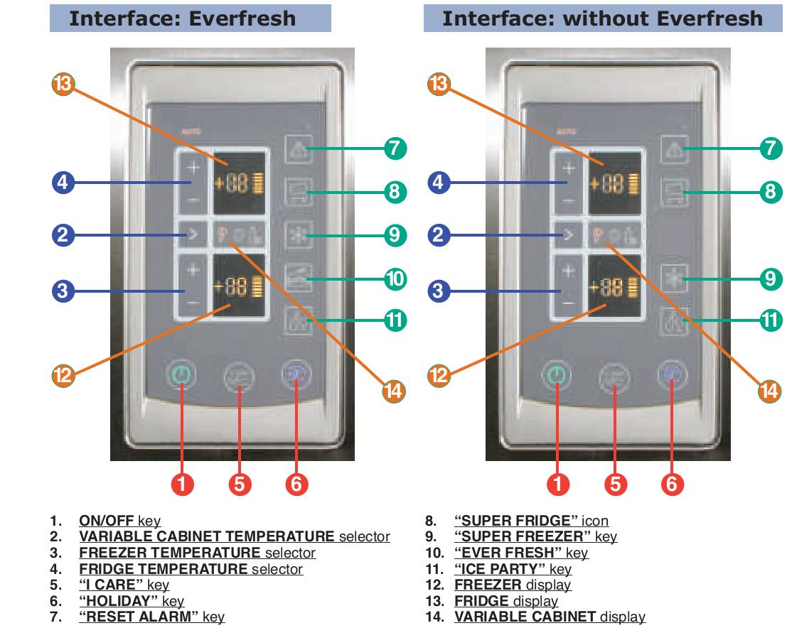 Indesit Refrigerator Wiring Diagram : Indesit fridge freezer wiring diagram haier