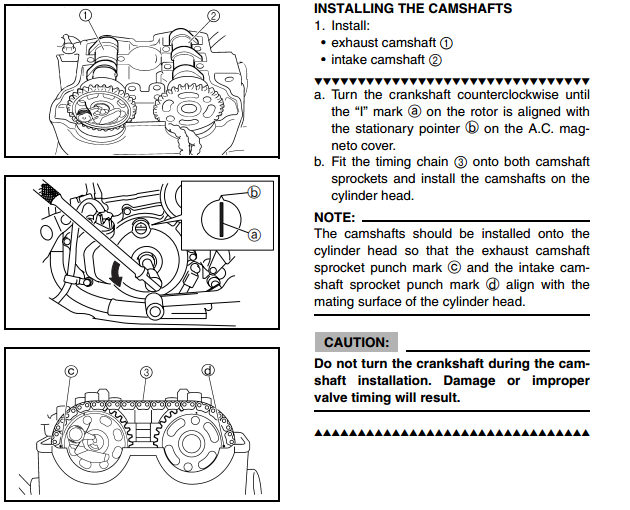 Fine 04 Yfz 450 Wiring Diagram Pattern - Everything You Need to Know ...