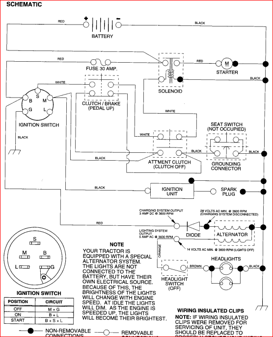 Garden Tractor Ignition Switch Diagram - Wire Data •