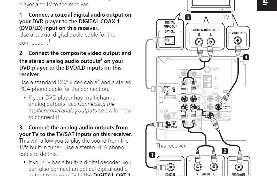 pioneer vsx receiver wiring diagrams vsx free printable wiring diagrams