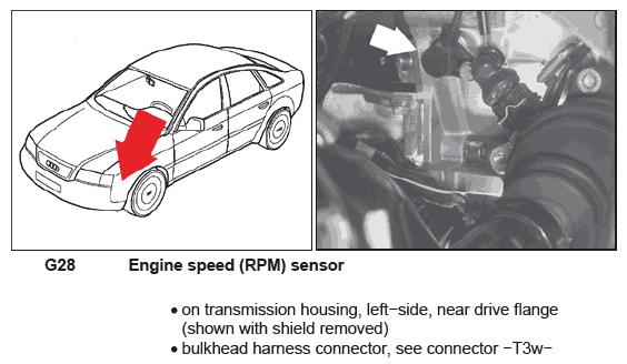 Roman Can I Access The Speed Sensor At Housing From Engine Rhjustanswer: 2001 Audi A4 Crankshaft Position Sensor Location At Gmaili.net