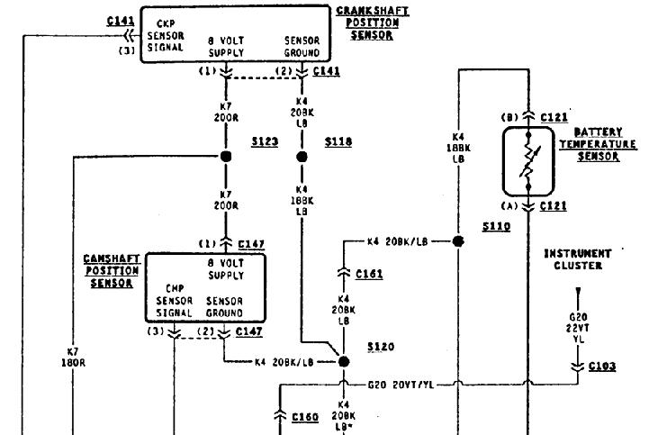 1996 Dodge Neon Sohc Starts And Runs Fine For 15