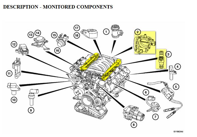 chrysler fuel diagrams wiring diagram rh blaknwyt co Chrysler Parts Diagram Chrysler Body Parts Diagram