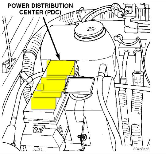 1996 jeep: )auto shutdown relay circuit & location2)wiring diagram, Wiring diagram
