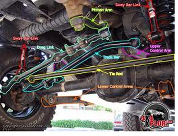 on Jeep Cherokee Front Suspension Diagram