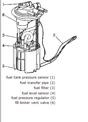 2007 Suzuki Xl7 Fuel Filter Location