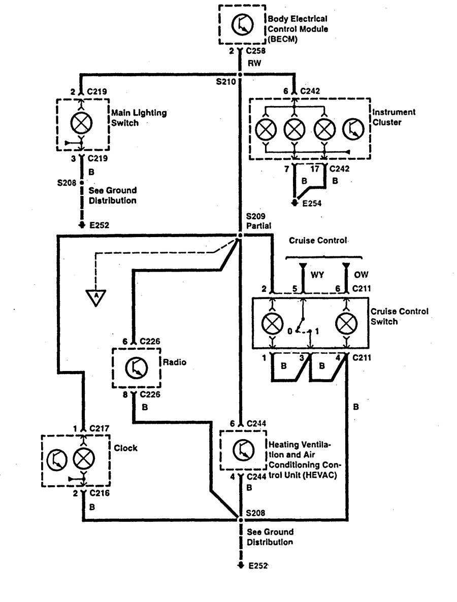 p38 wiring harness