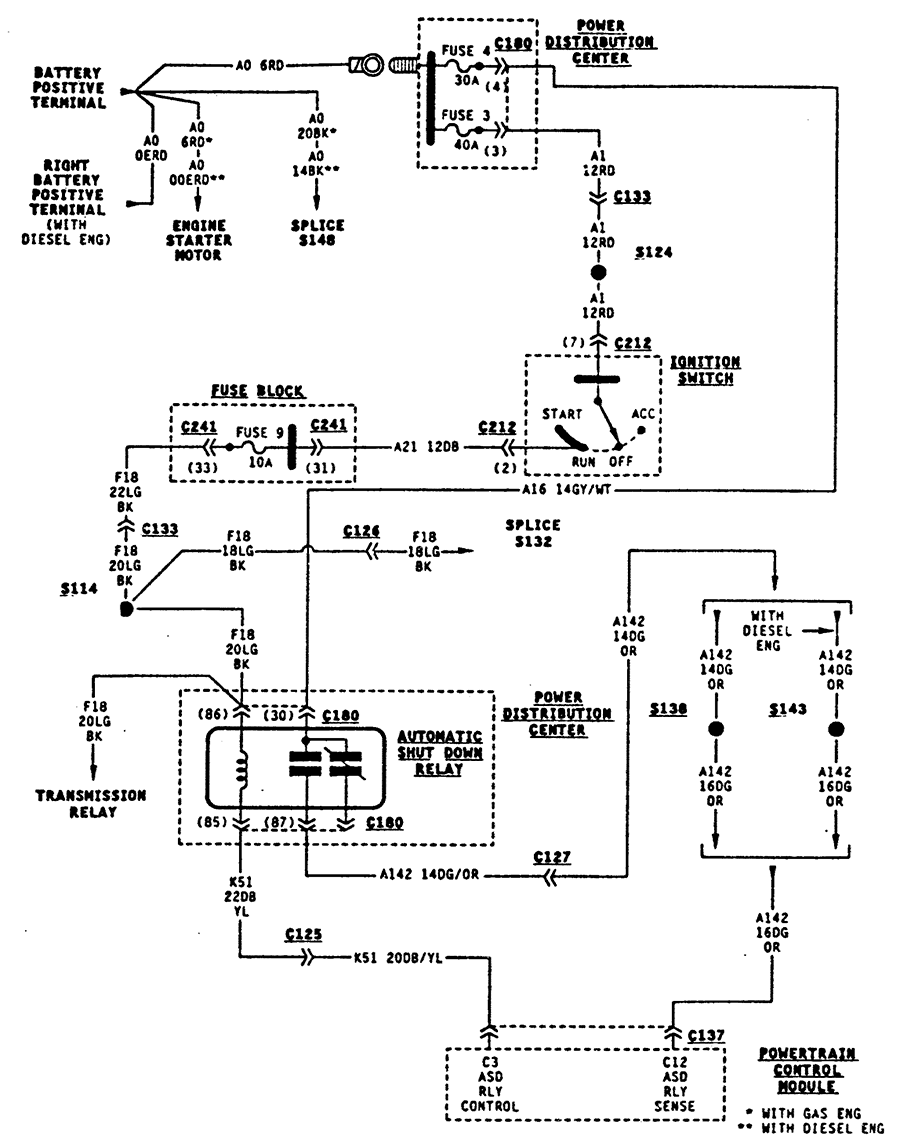 1996 Dodge Ram 1500 Fuel Pump Wiring Diagram All 1998 3500 Running Light I Have A 5 2l The Current Issue Is It Cranks