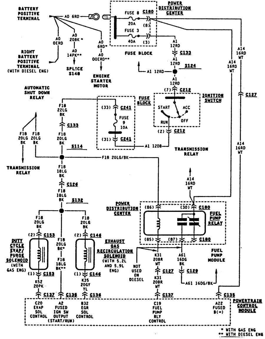 2001 Dodge Ram 2500 Ecm Wiring Diagrams Diagram 1996 Pcm