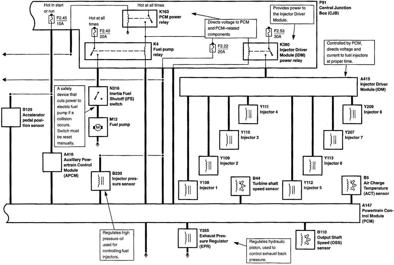 2012 05 30_222627_f250o103a1 f450 wiring diagram trailer wiring diagram \u2022 wiring diagrams j International DT466 Injector Wiring at readyjetset.co