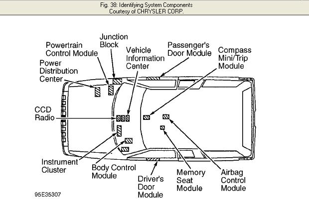 1998 Jeep Grand Cherokee Laredo  Disconnected Interior Lights