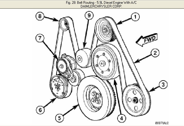 Serpentine Belt Pattern For 2005 Dodge 2500 Truck With Manual Guide