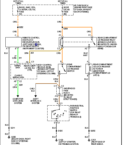 2011 01 27_235307_buick 2002 buick century trunk wiring 2002 buick that starts with s 2006 buick lacrosse wiring diagram at fashall.co