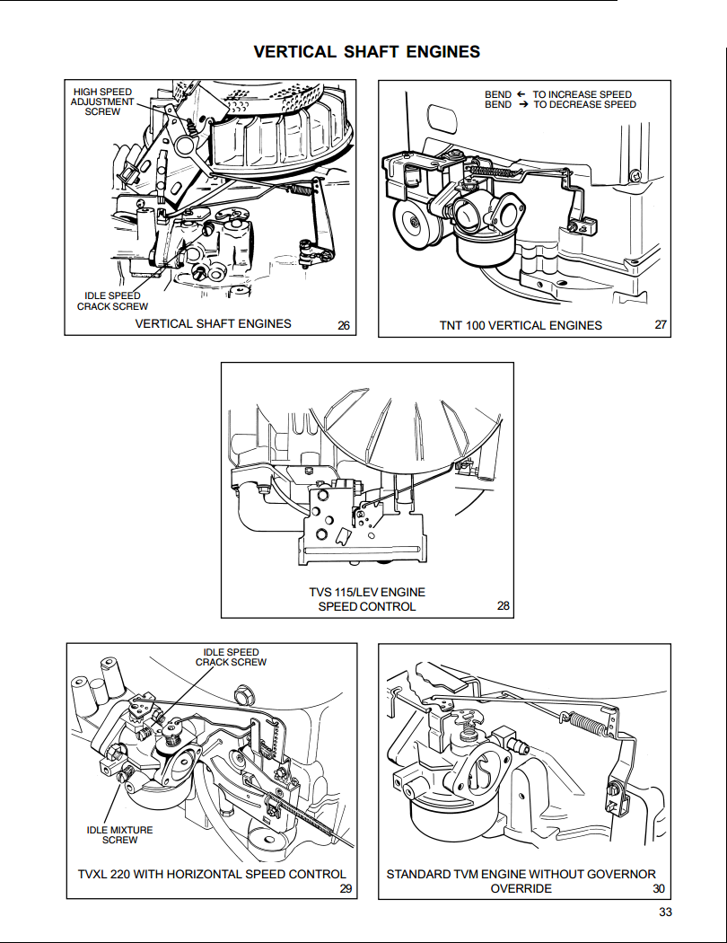 Teseh Engines Wiring Diagram 6hp Page 2 And Schematics 5 Hp Carburetor Linkage All Kind Of Diagrams U2022 Rh Viewdress Com