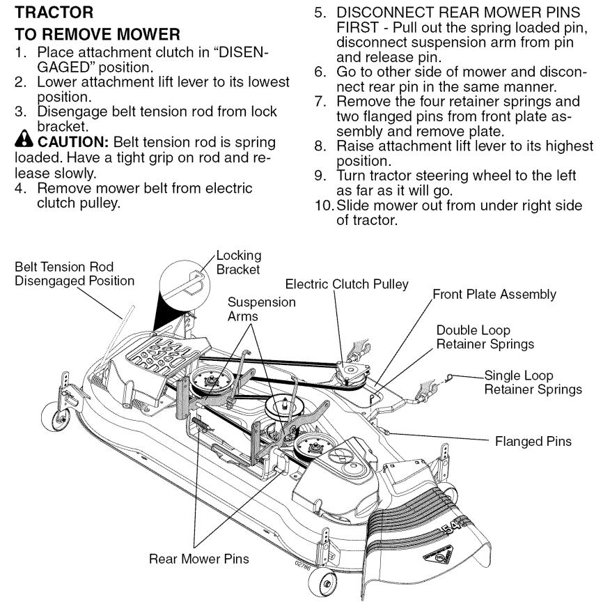 craftsman gt5000 54 inch mower deck belt diagram