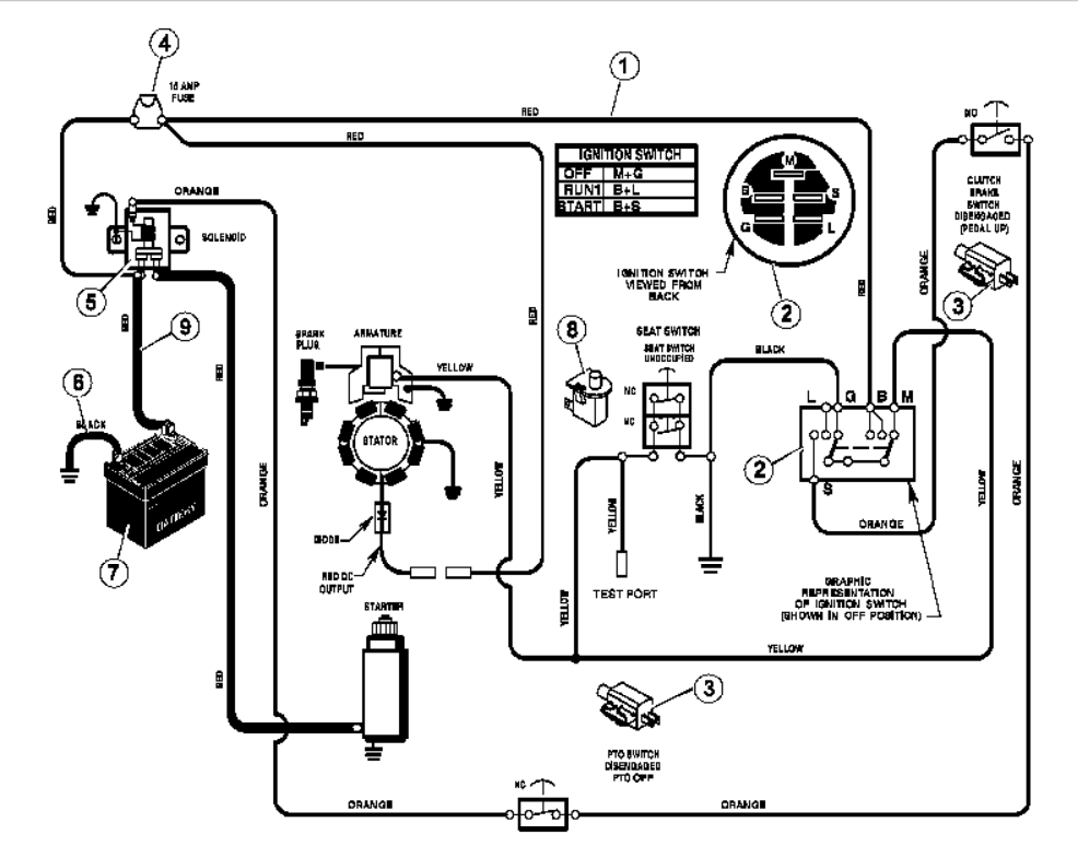 briggs stratton coil wiring diagram