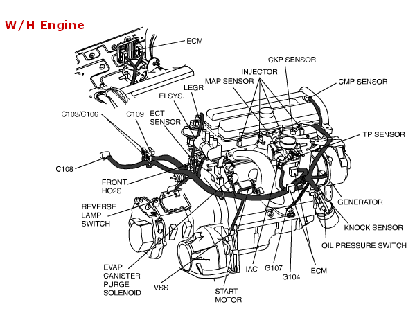 2003 suzuki aerio engine diagram  suzuki  auto wiring diagram