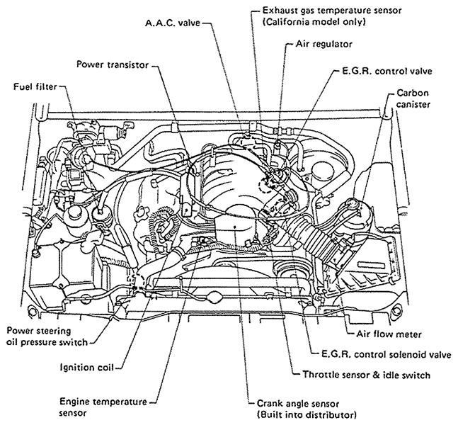 nissan juke wiring diagram with 2mgl3 Own 1991 Pathfinder W Automatic Factory on Nissan Xterra Vacuum Line Schematics besides Nissan Stanza 2 4 1990 Specs And Images also 7o329 Nissan D21 Pickup Eric Service Hate as well Lexus Isf Fuse Box On Download Wirning Diagrams Auto also Freightliner M2 Wiring Diagram Access Schematics 2000 Fl60 Fuse Panel Tail Light Harness 970x1178 With Chassis.