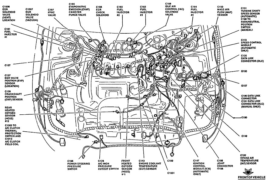 DIAGRAM] Wire Diagram 95 Ford Probe Se FULL Version HD Quality Probe Se -  DIAGRAM.PARISBAROQUE.FRWiring And Fuse Image - parisbaroque.fr