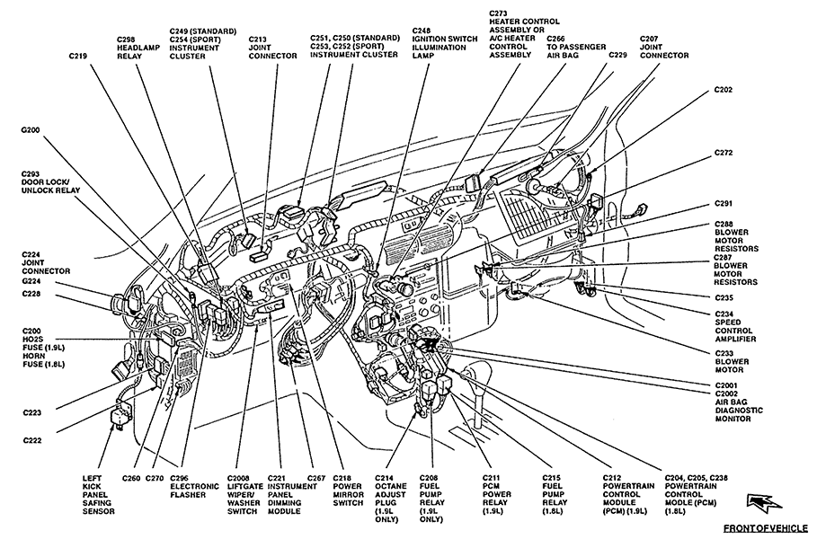 1997 chevy astro van alternator wiring diagram