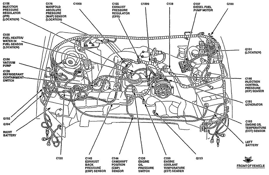 1995 f