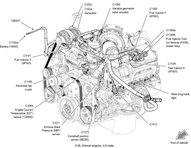 where is the camshaft sensor in my 2005 6 0 liter diesel