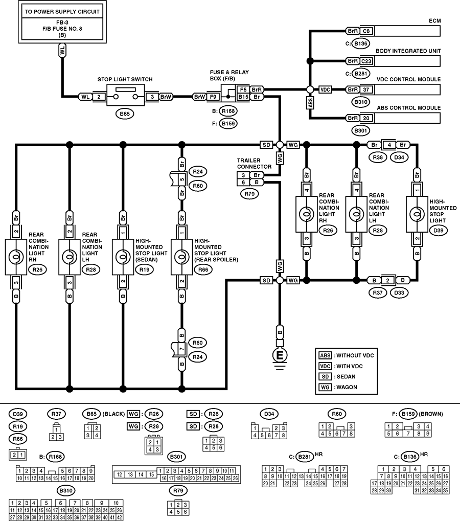 stop light fuse diagram brake    lights    on my 2005 subaru legacy gt stopped working  brake    lights    on my 2005 subaru legacy gt stopped working