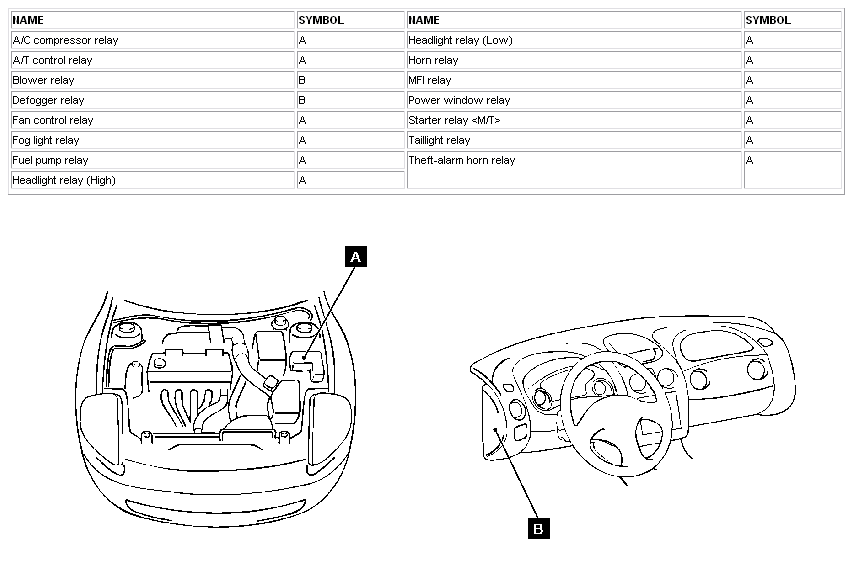 Where Is The Horn Assembly Located On A 2001 Mitsubishi Eclipse Gs