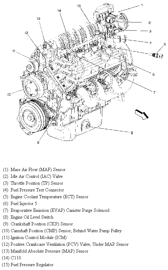 Chevy 3800 Series Ii Engine Diagram Block And Schematic Diagrams