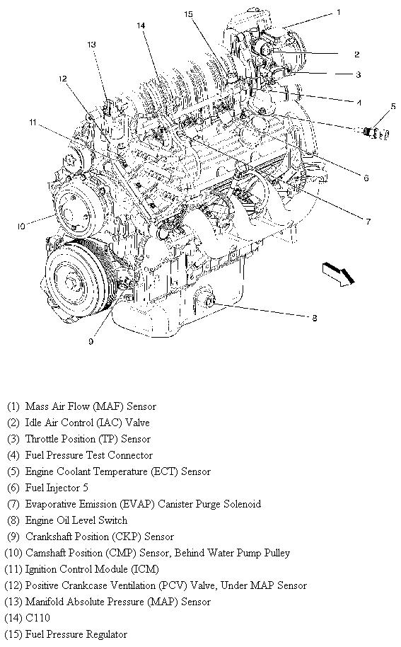 3800 supercharged vacuum diagram