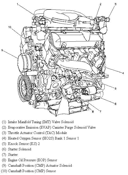 3 8l engine diagram 2006 pontiac gt pontiac 3 1l engine