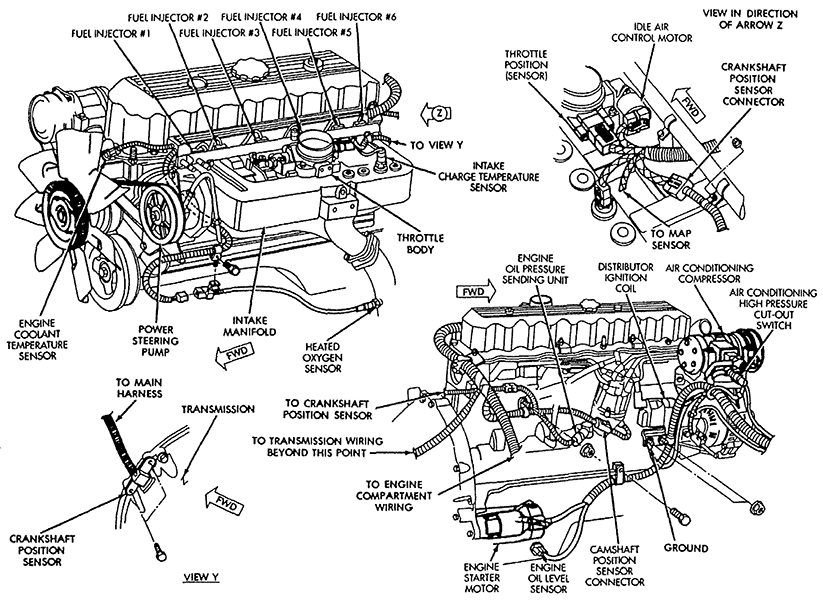 2003 Jeep Wrangler Engine Diagram | Wiring Schematic Diagram Ignition Switch Wiring Diagram For Jeep Wrangler on