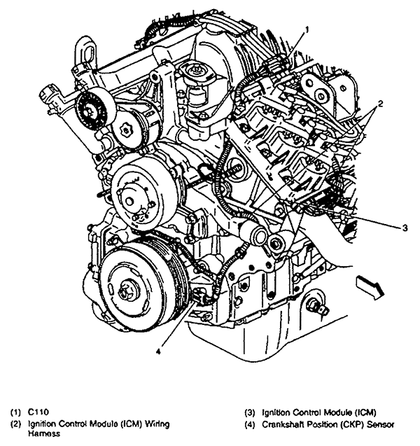 Qergeqrqergerg on Pontiac Crankshaft Sensor Location