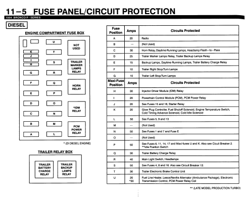 2007 ford e350 van fuse box diagram cannot get my 1994 ford e350 7.3 diesel engine started i ...
