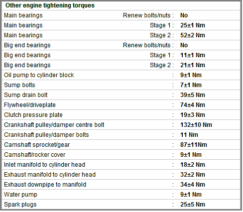 I Need The Engine Tightening Torque Specs For A Kia Picanto With Gasoline Engine Cylinder Head